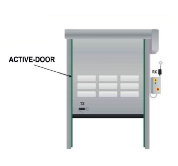 IMMAGINE ACTIVE-DOOR  Su porta